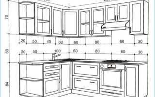 Проектирование мебели и интерьера