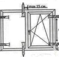 Крепеж для пластиковых окон в деревянном доме