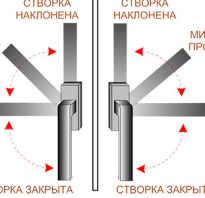 Установка микропроветривания пластиковых окон схема