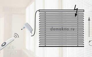Горизонтальные жалюзи с электроприводом
