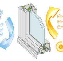 Как отличить энергосберегающий стеклопакет от обычного