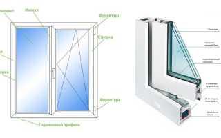 Толщина пластикового окна стандарт