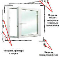 Сломался механизм пластикового окна