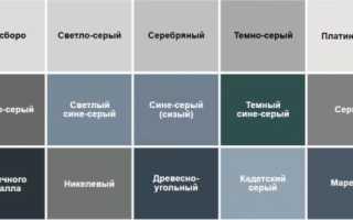 Сочетание серого с синим в интерьере