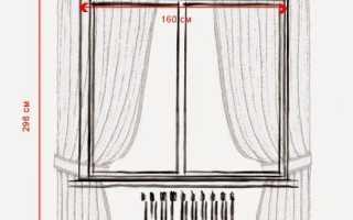 На сколько карниз должен быть шире окна